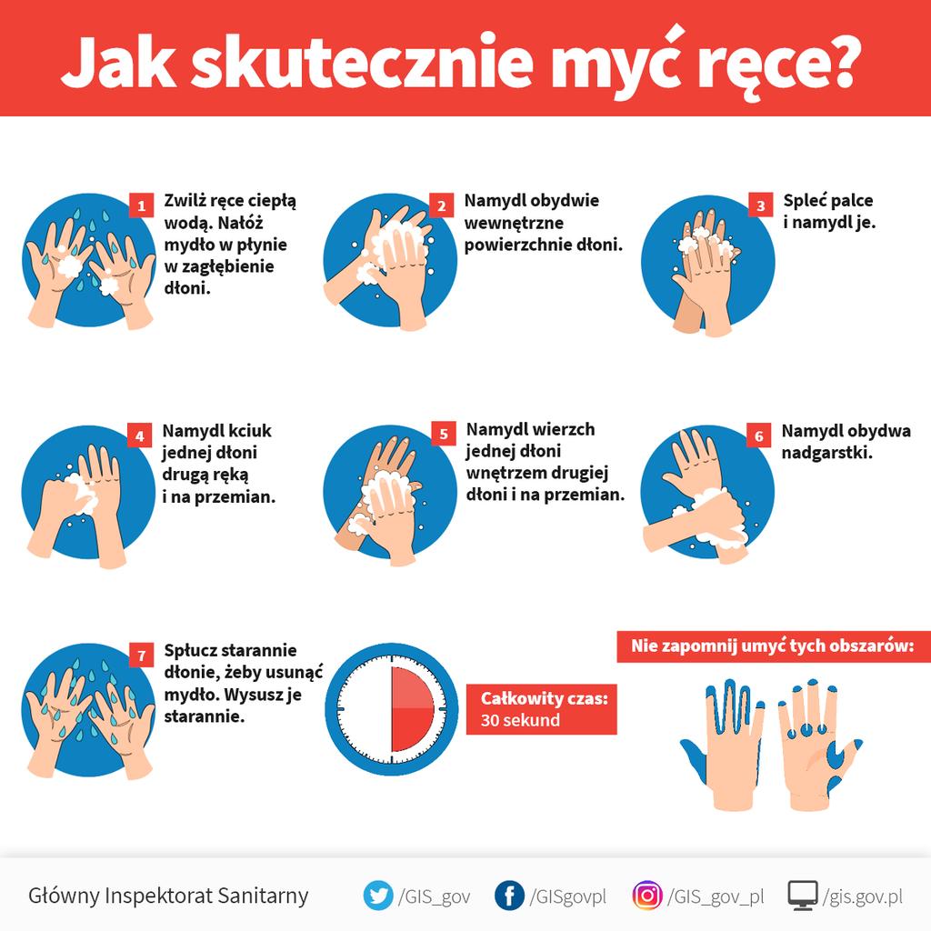 mycie-rąk-kwadrat.png
